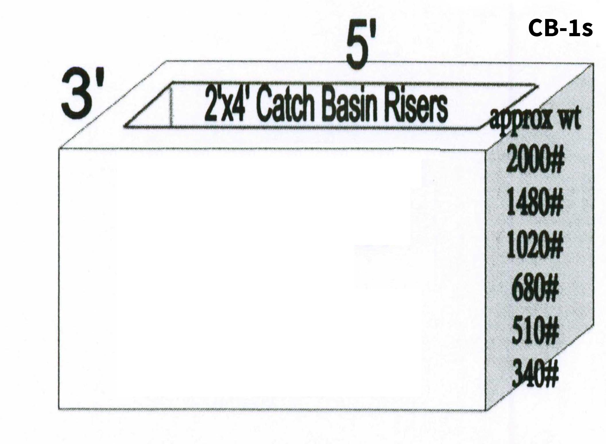 Catch Basin with Bottom Dimensions
